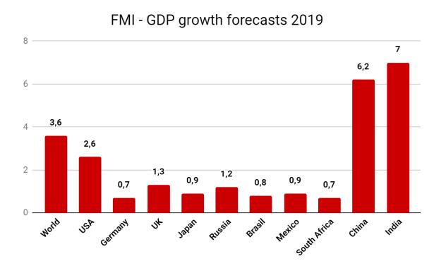 eng FMI ok